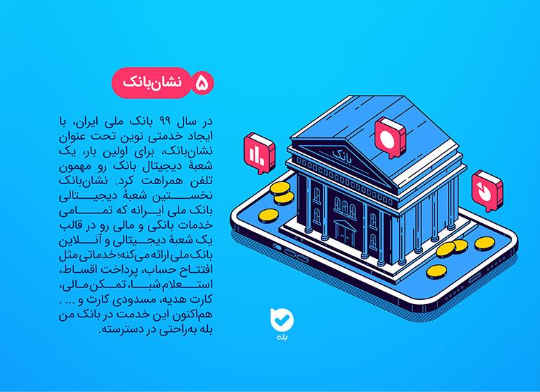 نشان بانک، شعبه دیجیتال بانک ملی ایران